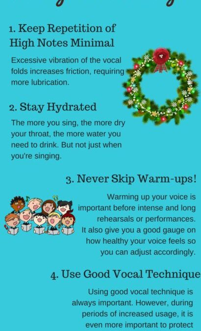 8 Ways to Avoid Vocal Injury Over the Holidays
